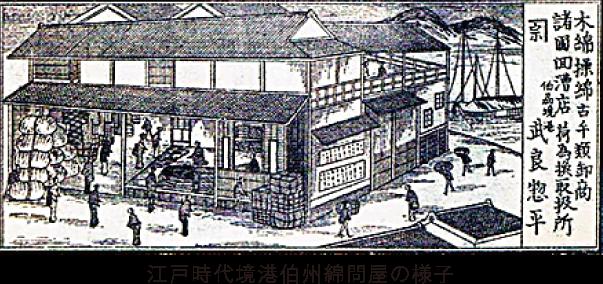 伯州綿の歴史 江戸時代境港伯州綿問屋の様子